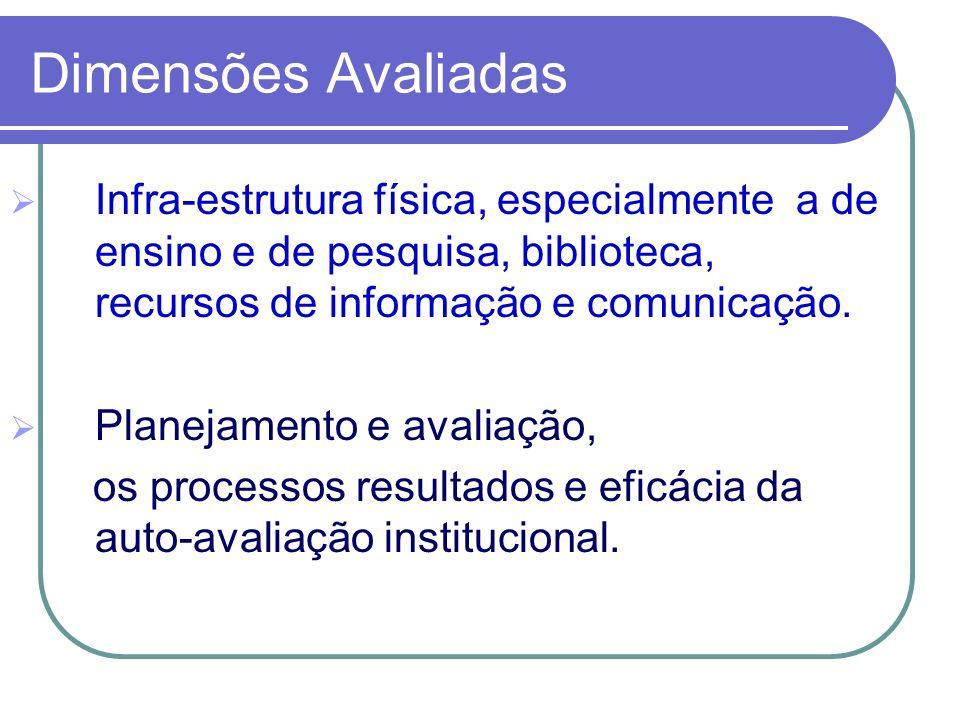 Dimensões Avaliadas Infra-estrutura física, especialmente a de ensino e de pesquisa, biblioteca, recursos de informação e comunicação.