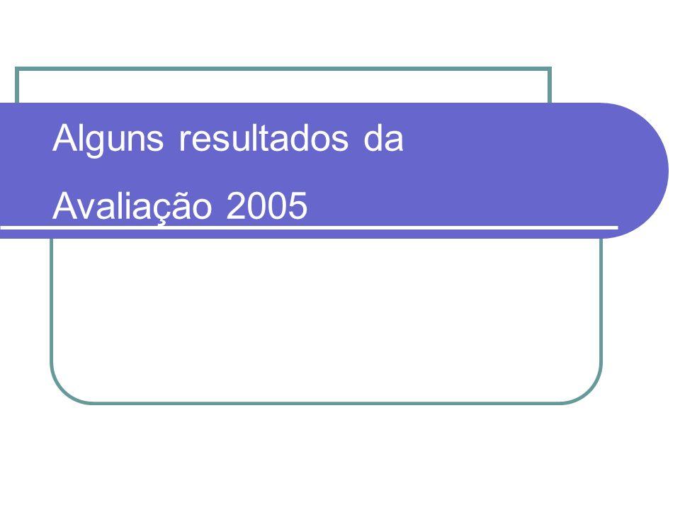 Alguns resultados da Avaliação 2005