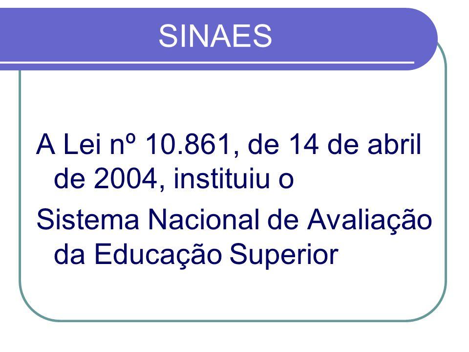 SINAES A Lei nº 10.861, de 14 de abril de 2004, instituiu o