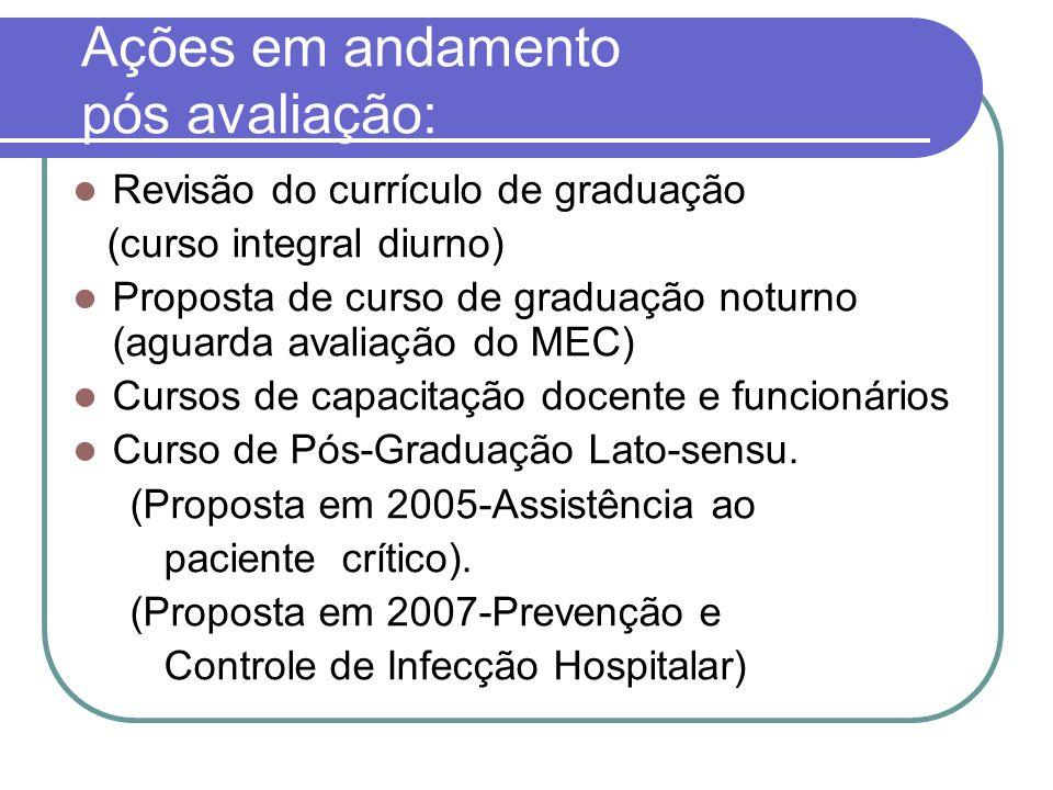 Ações em andamento pós avaliação: