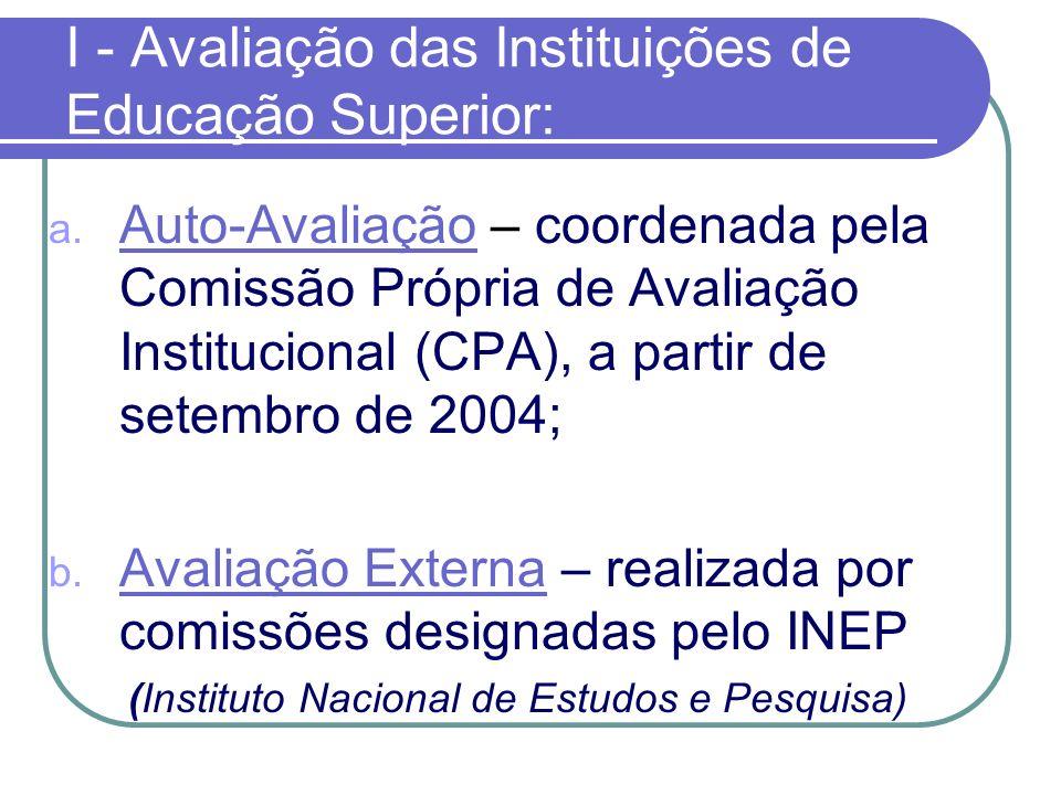 I - Avaliação das Instituições de Educação Superior: