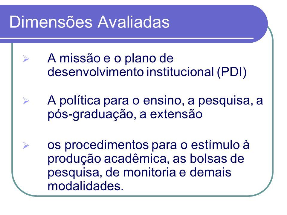 Dimensões Avaliadas A missão e o plano de desenvolvimento institucional (PDI) A política para o ensino, a pesquisa, a pós-graduação, a extensão.