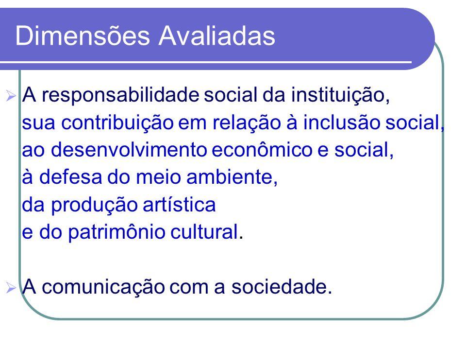 Dimensões Avaliadas A responsabilidade social da instituição,