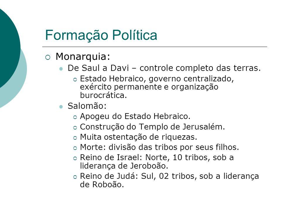 Formação Política Monarquia: