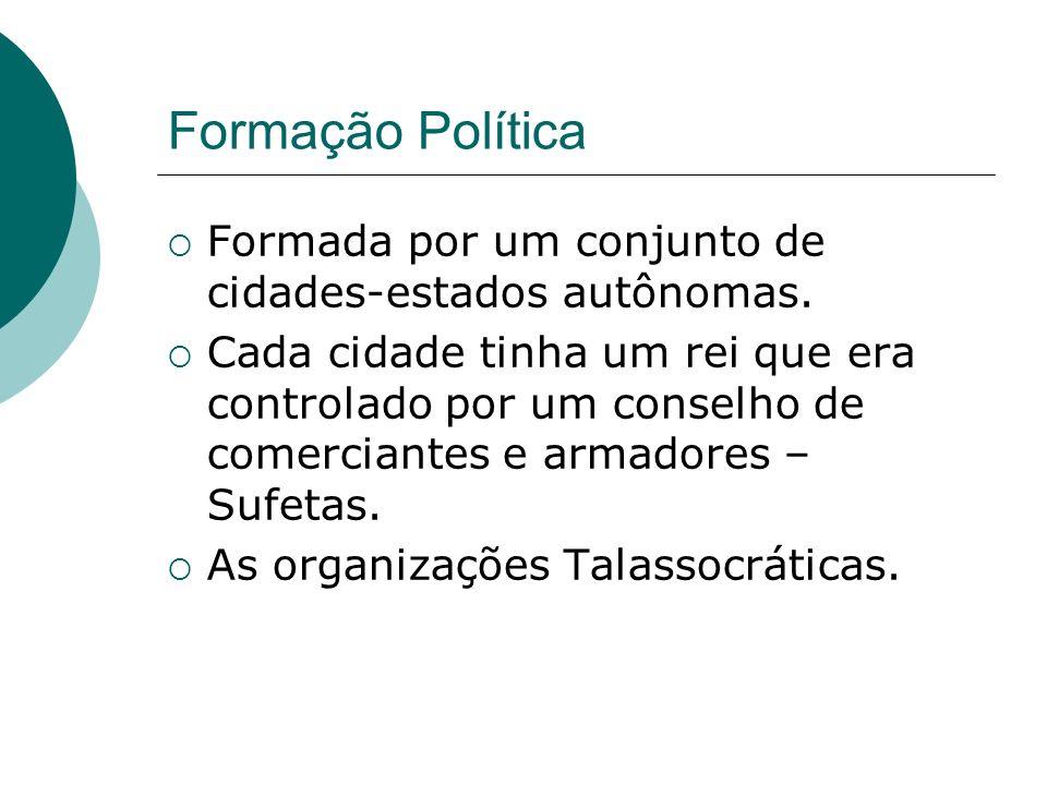 Formação PolíticaFormada por um conjunto de cidades-estados autônomas.