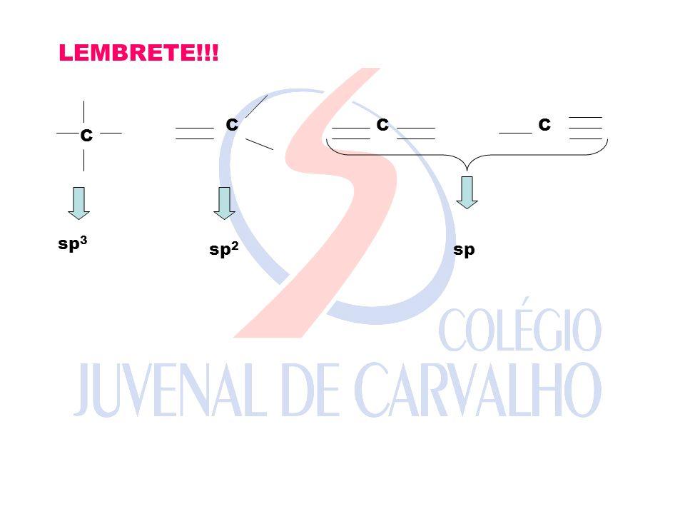 LEMBRETE!!! C C C C sp3 sp2 sp
