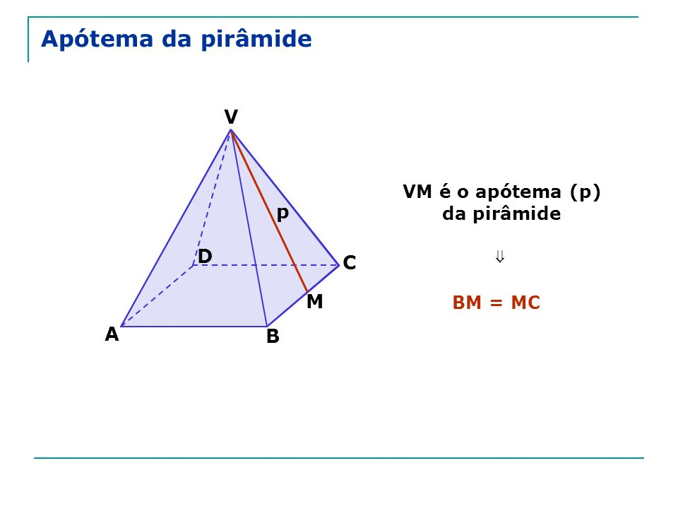 VM é o apótema (p) da pirâmide