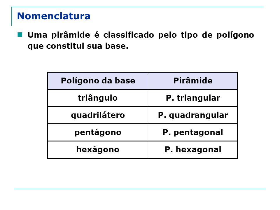 Nomenclatura Uma pirâmide é classificado pelo tipo de polígono que constitui sua base. Polígono da base.