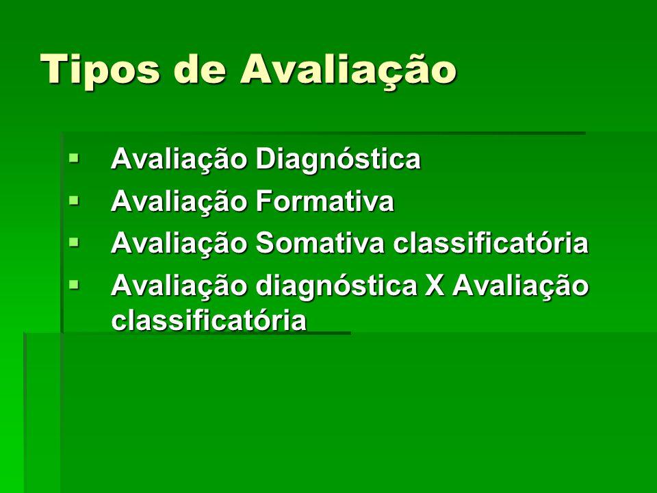 Tipos de Avaliação Avaliação Diagnóstica Avaliação Formativa