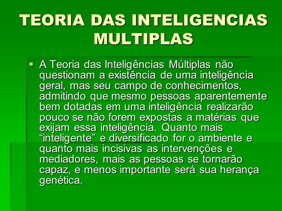 TEORIA DAS INTELIGENCIAS MULTIPLAS