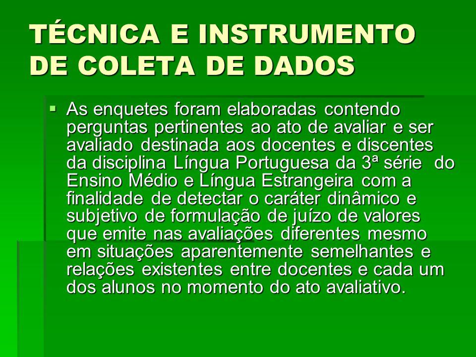 TÉCNICA E INSTRUMENTO DE COLETA DE DADOS