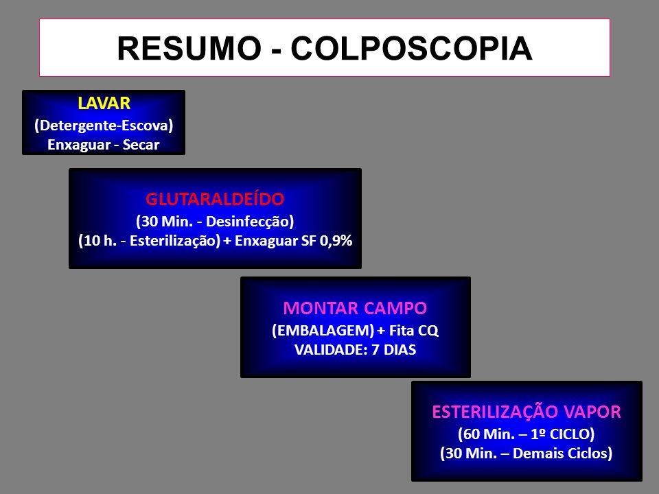 (10 h. - Esterilização) + Enxaguar SF 0,9%