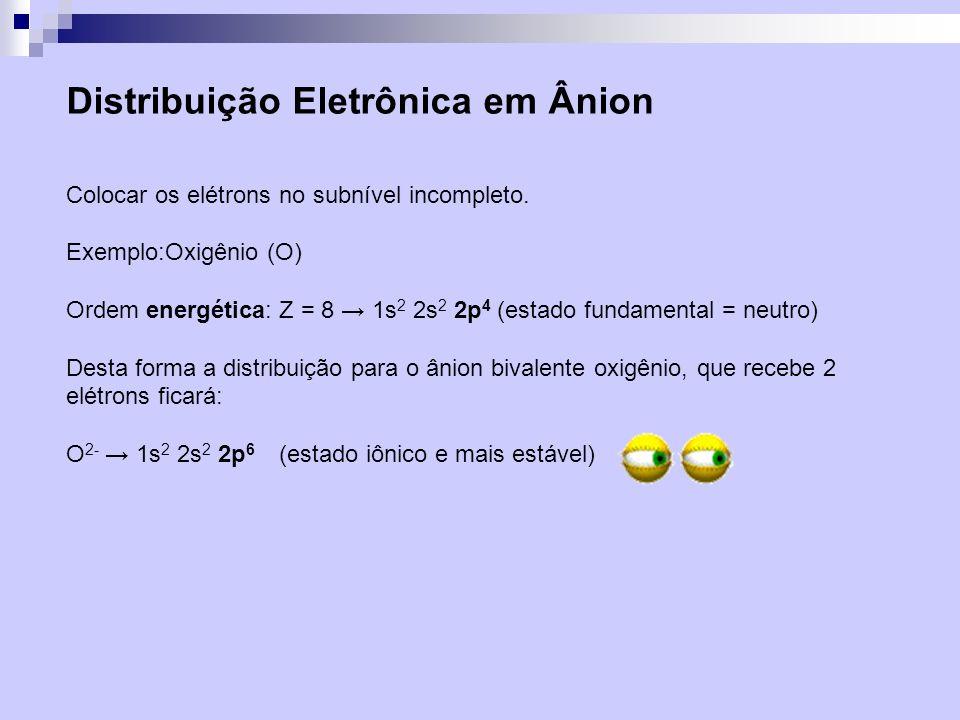 Distribuição Eletrônica em Ânion