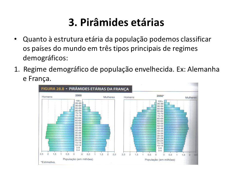 3. Pirâmides etárias Quanto à estrutura etária da população podemos classificar os países do mundo em três tipos principais de regimes demográficos: