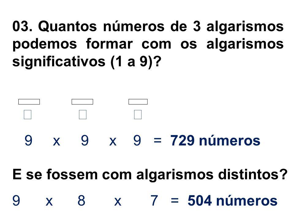 03. Quantos números de 3 algarismos podemos formar com os algarismos significativos (1 a 9)