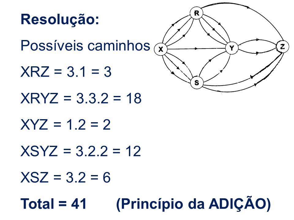 Resolução:Possíveis caminhos. XRZ = 3.1 = 3. XRYZ = 3.3.2 = 18. XYZ = 1.2 = 2. XSYZ = 3.2.2 = 12. XSZ = 3.2 = 6.
