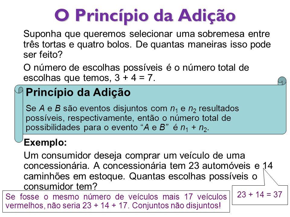 O Princípio da Adição Princípio da Adição