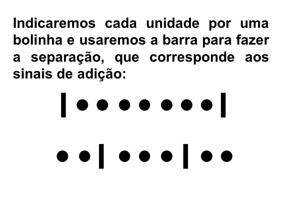 Indicaremos cada unidade por uma bolinha e usaremos a barra para fazer a separação, que corresponde aos sinais de adição: