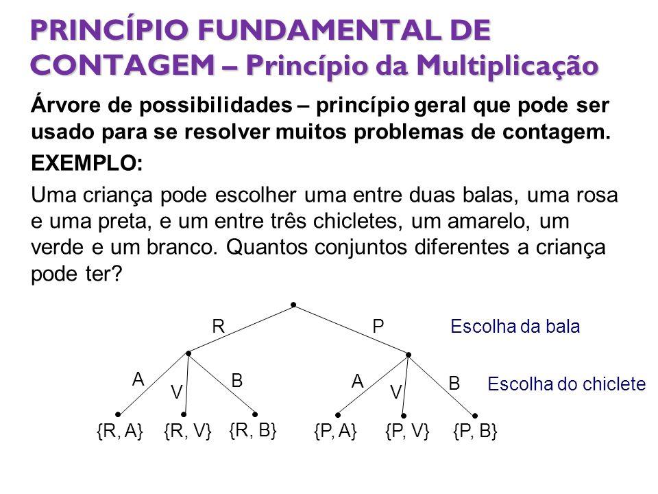PRINCÍPIO FUNDAMENTAL DE CONTAGEM – Princípio da Multiplicação