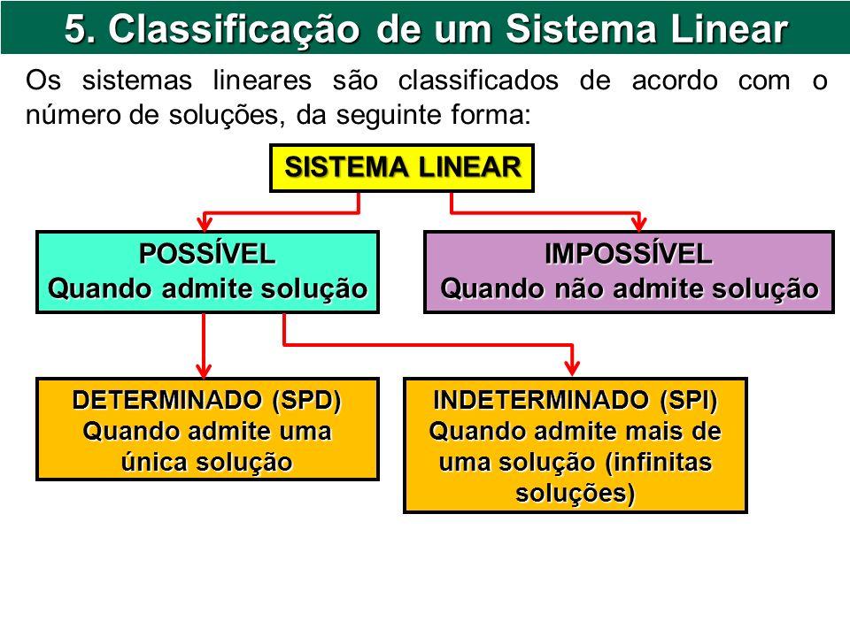 5. Classificação de um Sistema Linear