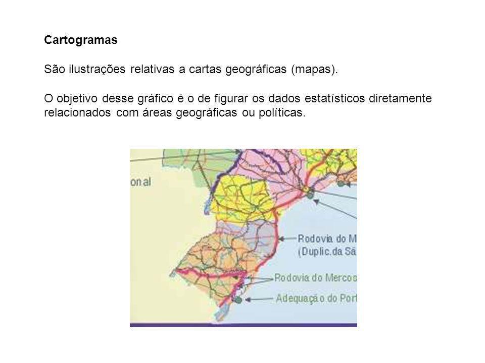 Cartogramas São ilustrações relativas a cartas geográficas (mapas).