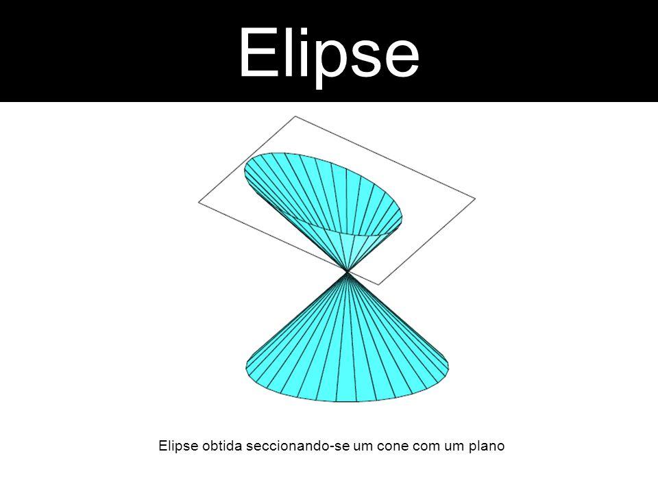 Elipse obtida seccionando-se um cone com um plano