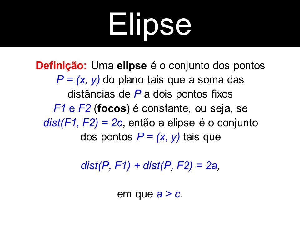 Elipse Elipse Definição: Uma elipse é o conjunto dos pontos
