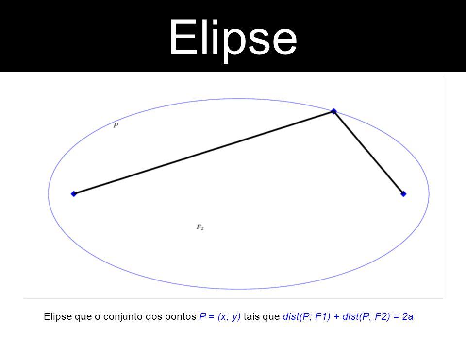 Elipse Elipse Elipse que o conjunto dos pontos P = (x; y) tais que dist(P; F1) + dist(P; F2) = 2a