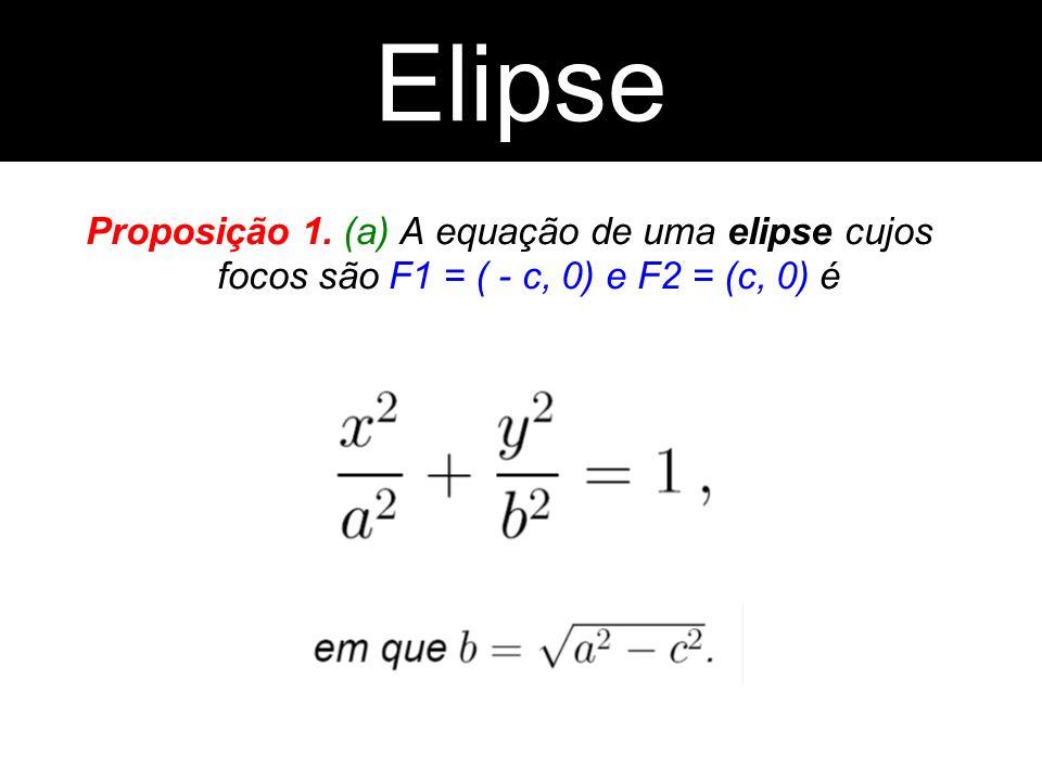 Elipse Elipse. Proposição 1.