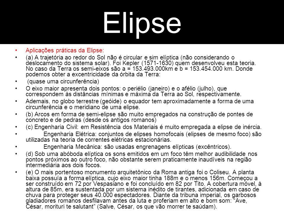 Elipse Parábola Aplicações práticas da Elipse: