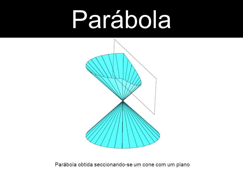 Parábola obtida seccionando-se um cone com um plano