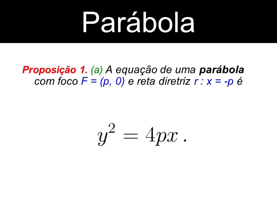 Parábola Parábola. Proposição 1.