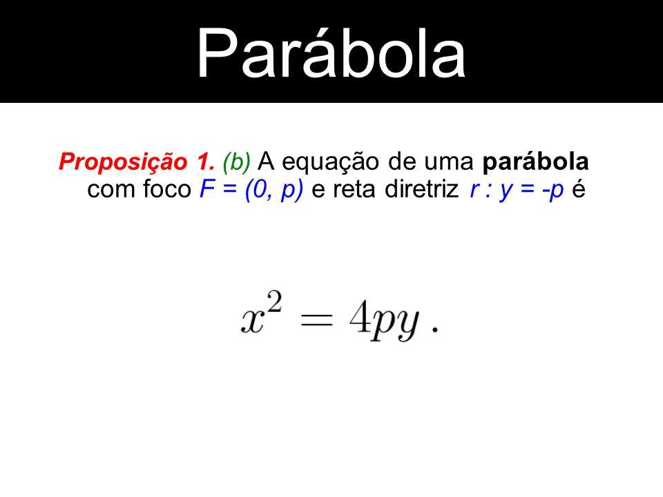 ParábolaParábola.Proposição 1.