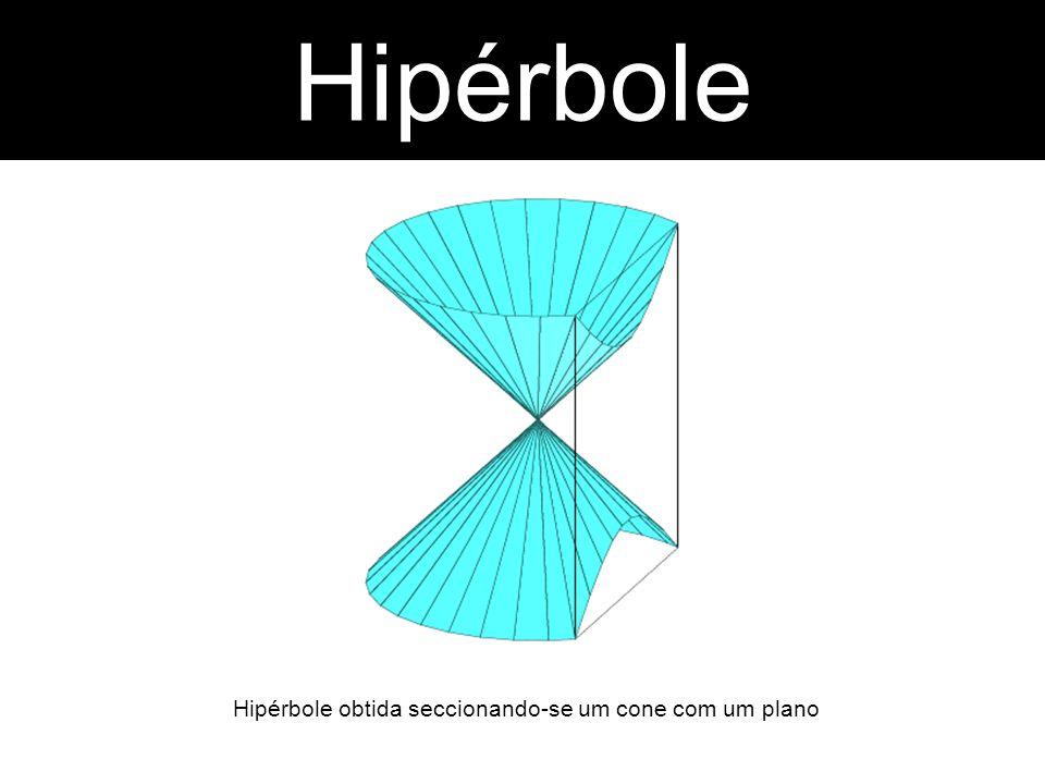 Hipérbole obtida seccionando-se um cone com um plano