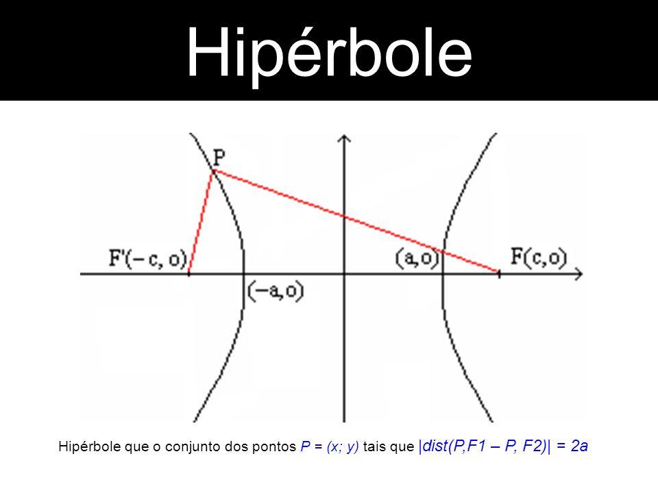 Hipérbole Hipérbole.