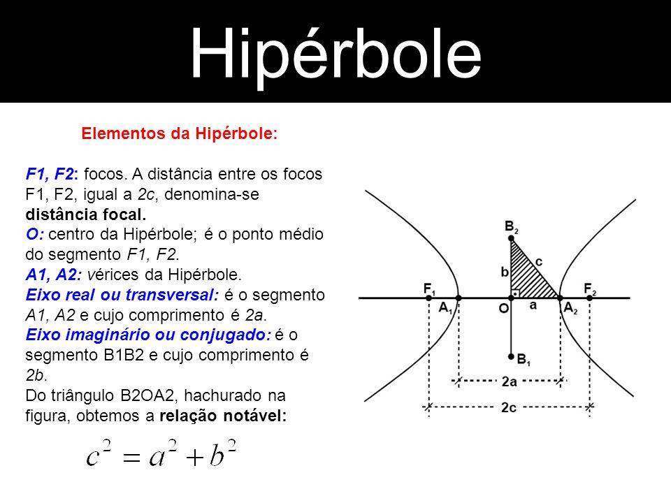 Elementos da Hipérbole: