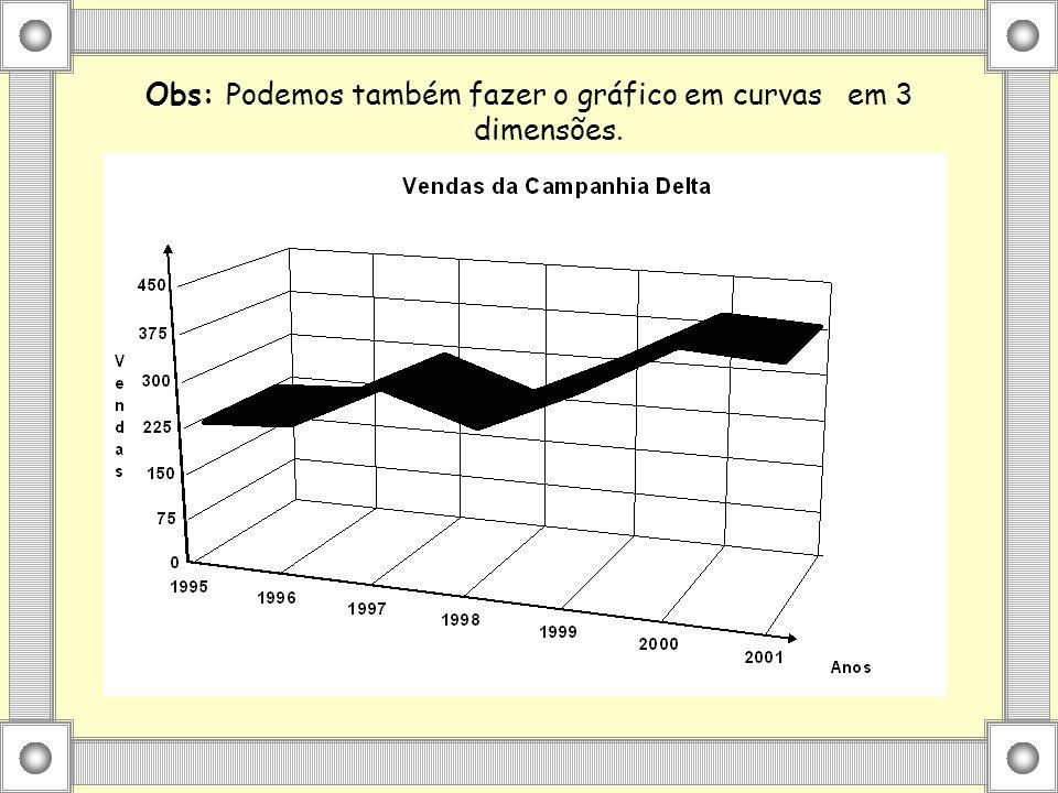 Obs: Podemos também fazer o gráfico em curvas em 3 dimensões.