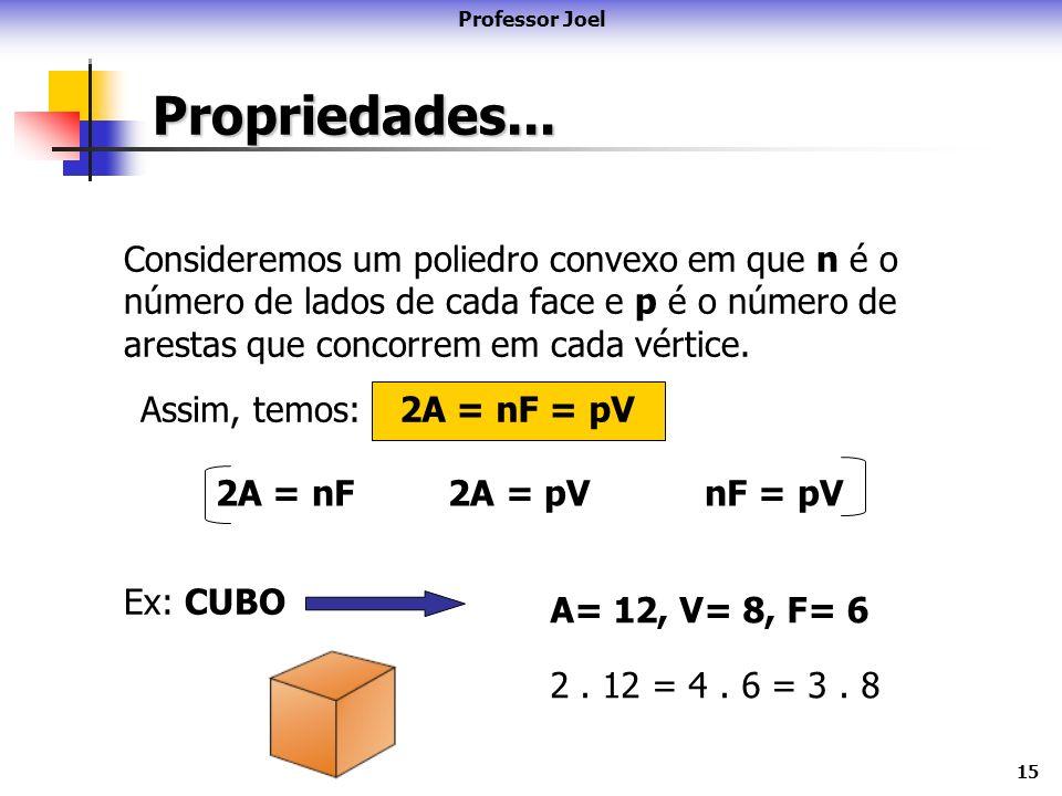 Professor Joel Propriedades...