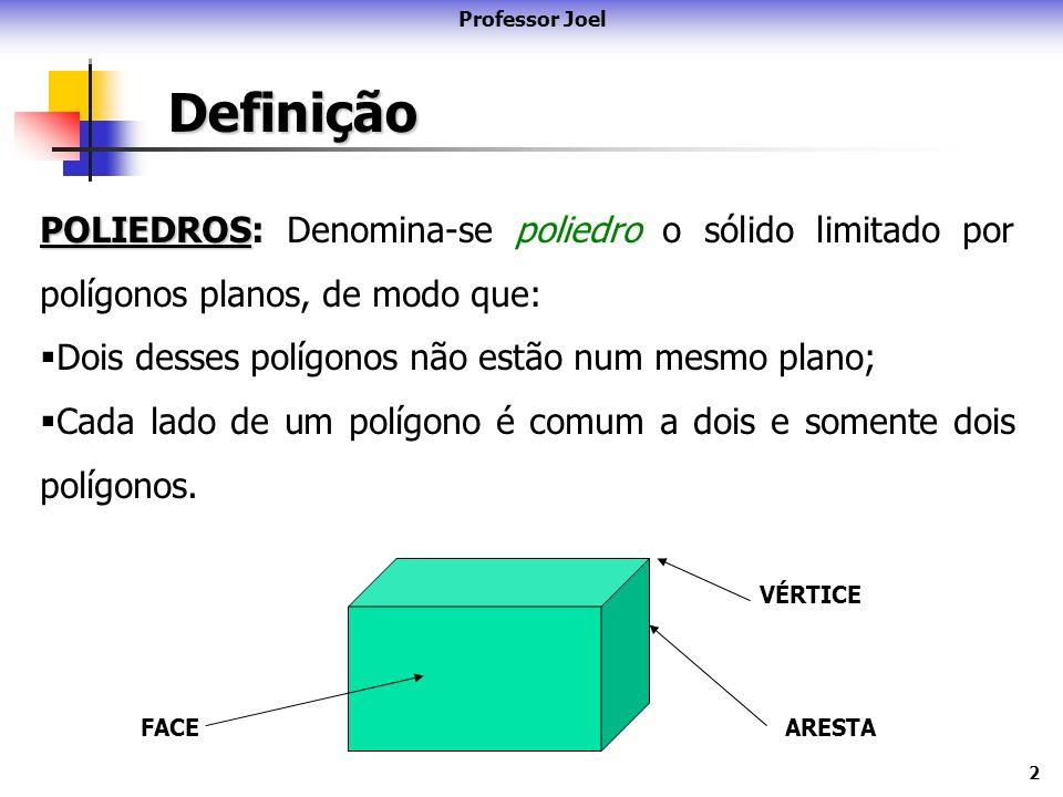 Professor JoelDefinição. POLIEDROS: Denomina-se poliedro o sólido limitado por polígonos planos, de modo que: