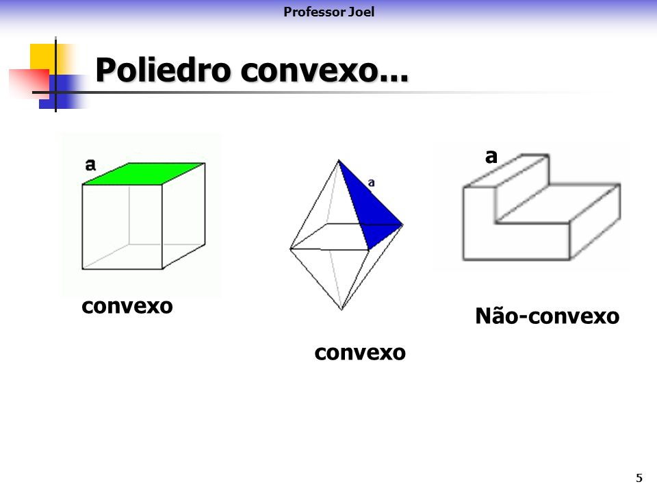 Professor Joel Poliedro convexo... a convexo Não-convexo convexo