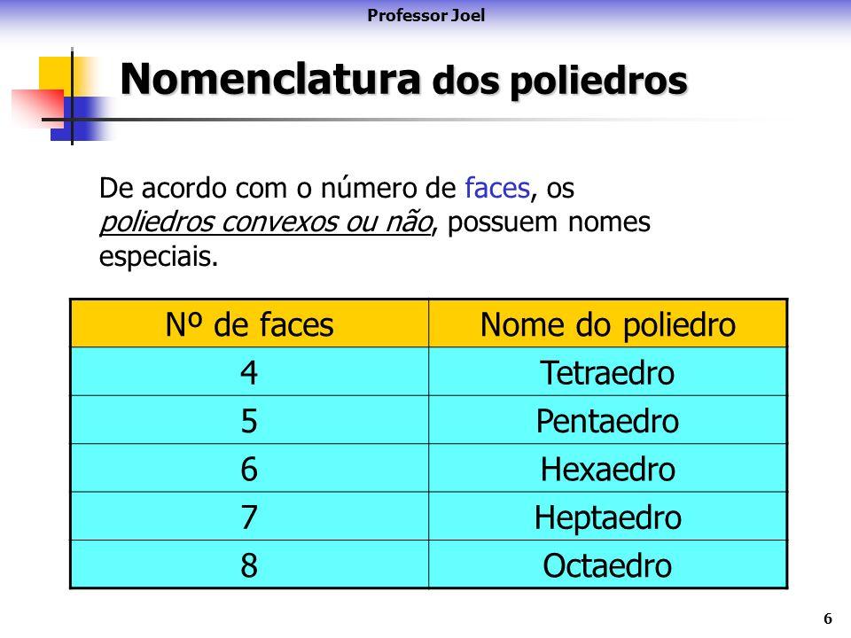 Nomenclatura dos poliedros