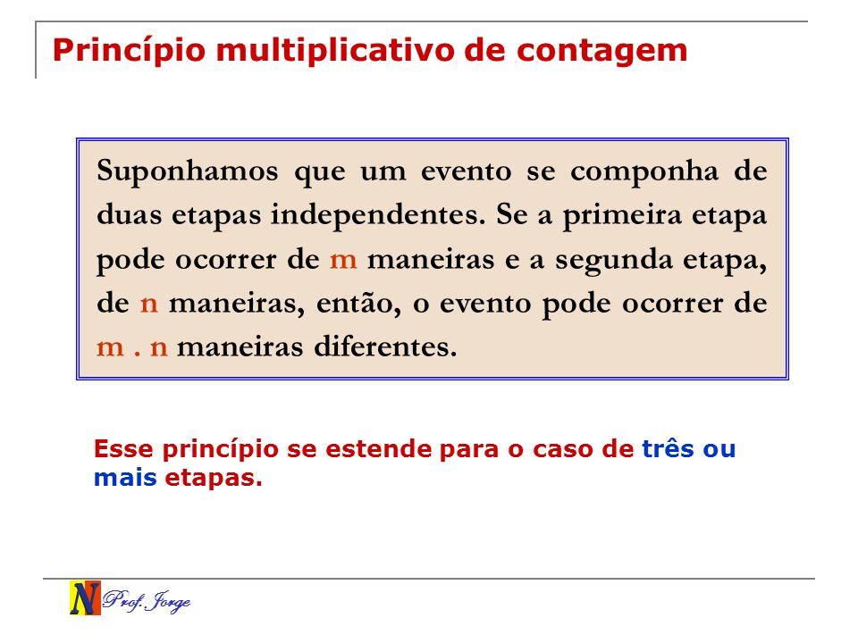 Princípio multiplicativo de contagem