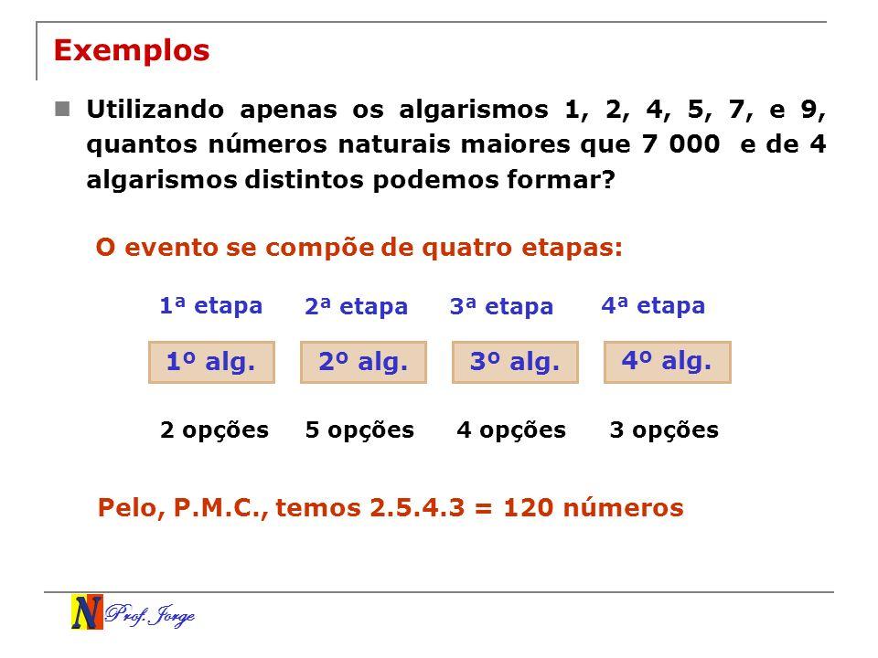 Exemplos Utilizando apenas os algarismos 1, 2, 4, 5, 7, e 9, quantos números naturais maiores que 7 000 e de 4 algarismos distintos podemos formar
