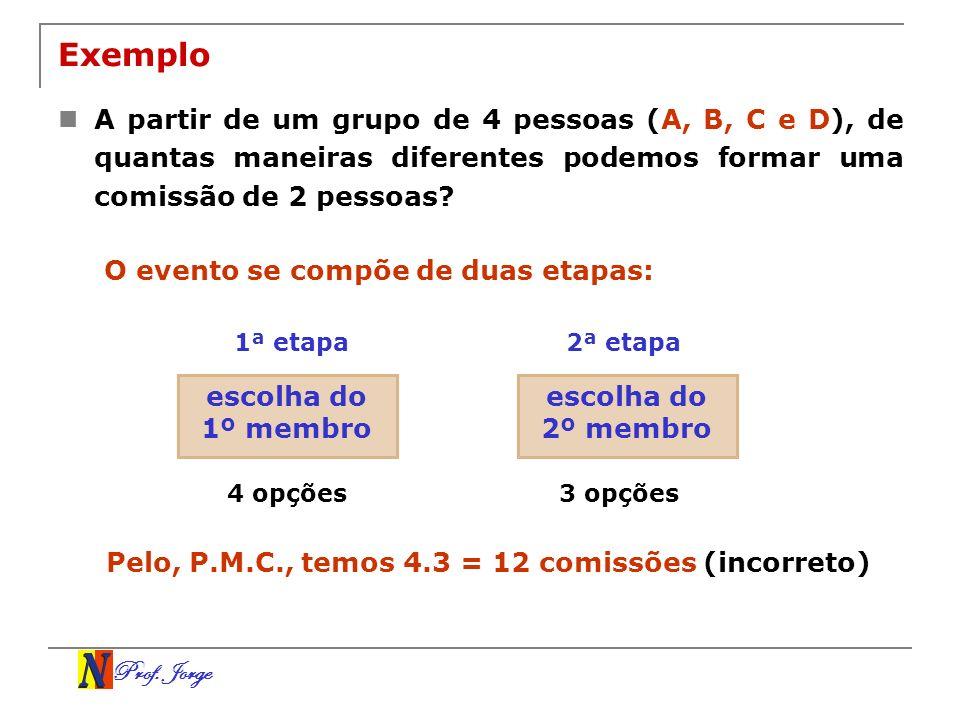 Exemplo A partir de um grupo de 4 pessoas (A, B, C e D), de quantas maneiras diferentes podemos formar uma comissão de 2 pessoas