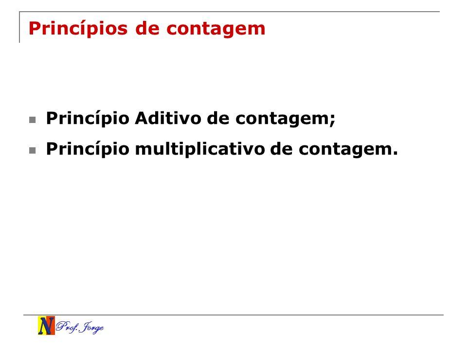 Princípios de contagem