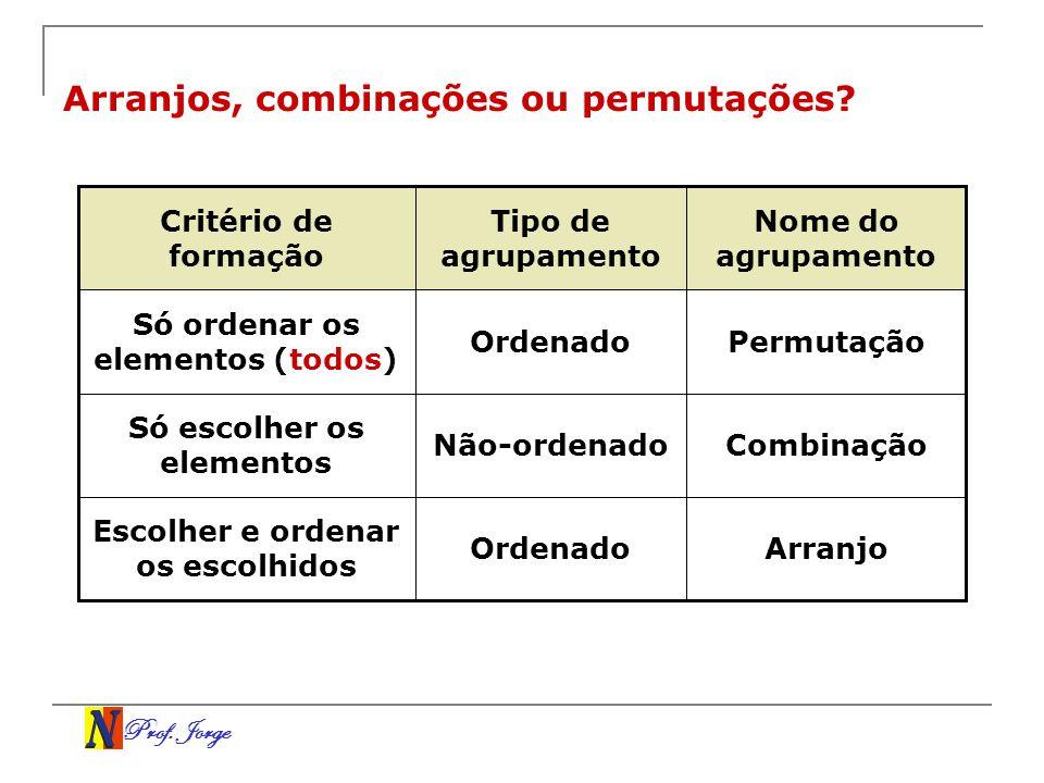 Arranjos, combinações ou permutações
