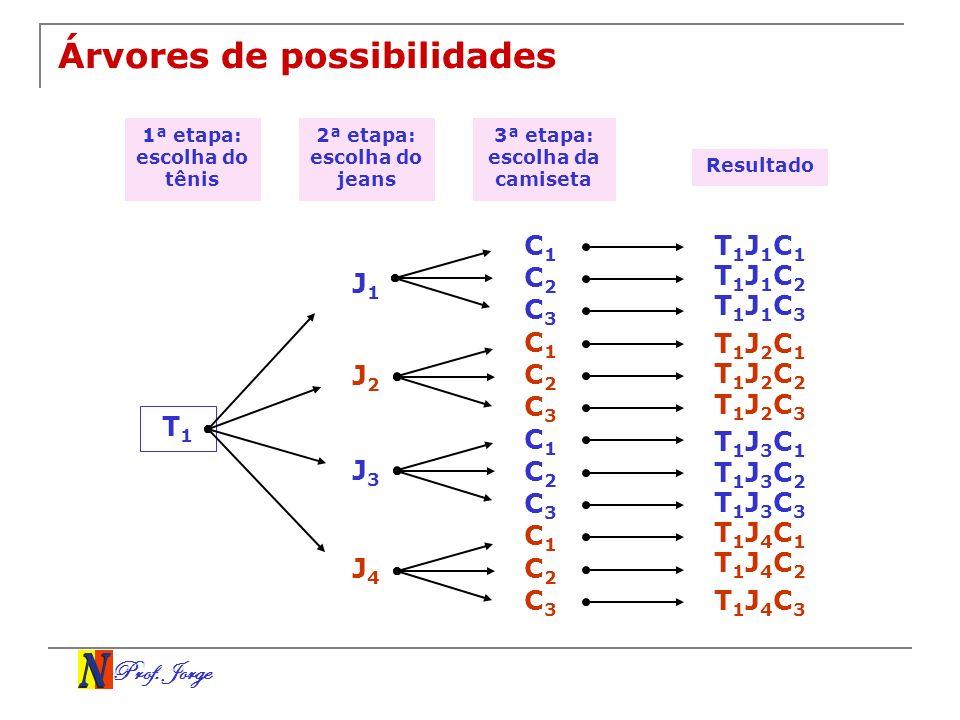 Árvores de possibilidades