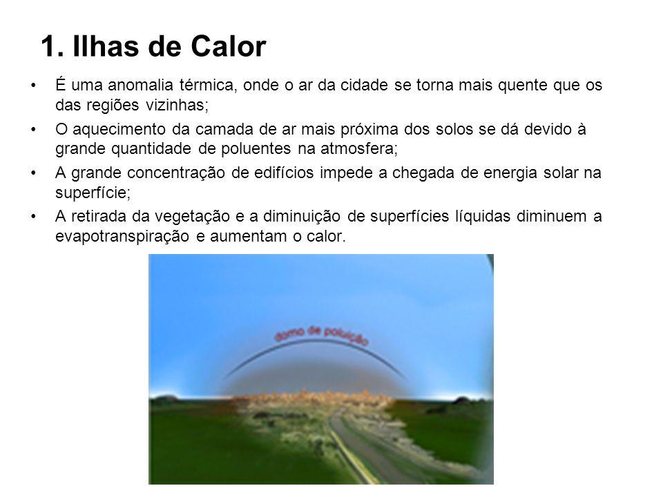 1. Ilhas de Calor É uma anomalia térmica, onde o ar da cidade se torna mais quente que os das regiões vizinhas;