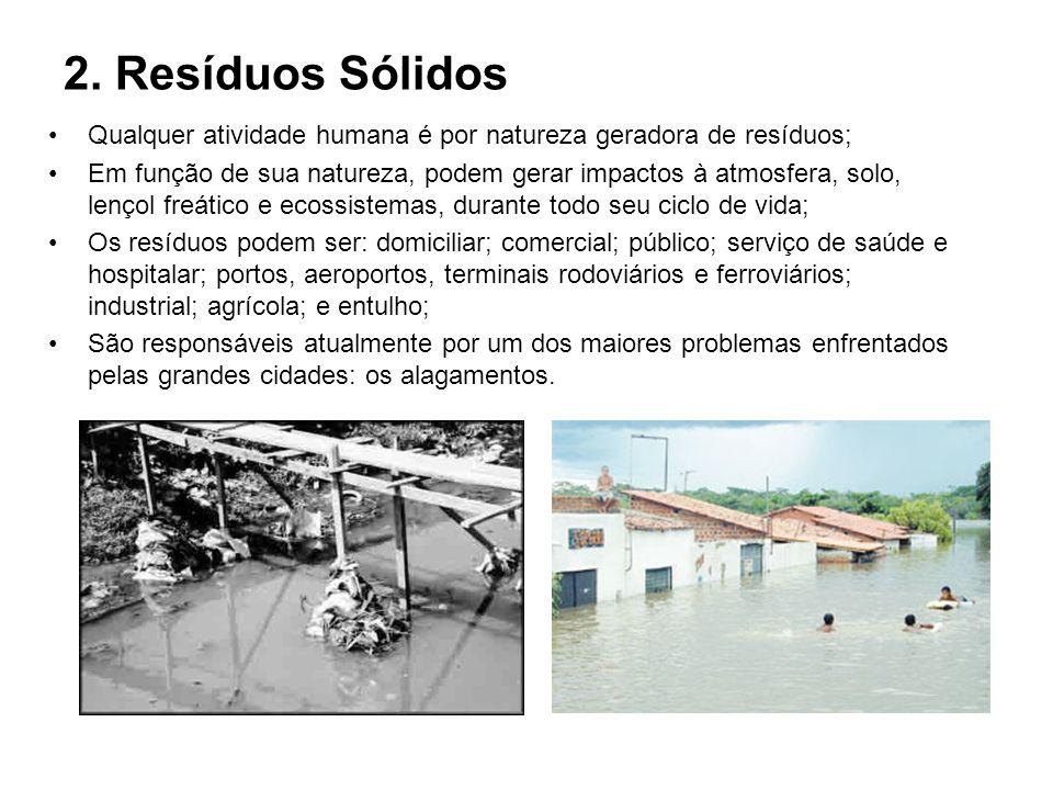 2. Resíduos Sólidos Qualquer atividade humana é por natureza geradora de resíduos;