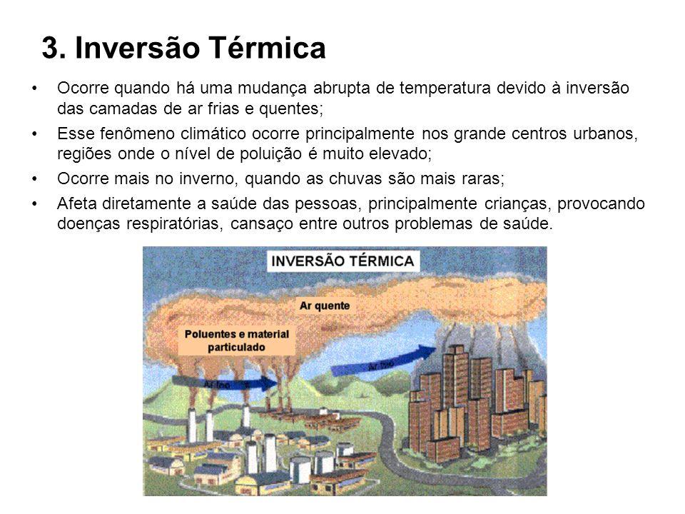 3. Inversão Térmica Ocorre quando há uma mudança abrupta de temperatura devido à inversão das camadas de ar frias e quentes;
